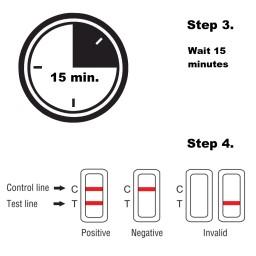 Sensitest Antigen test